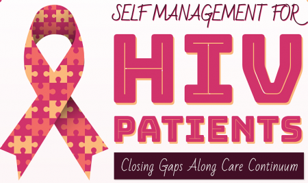 Self Management for HIV Patients: Closing Gaps Along Care Continuum